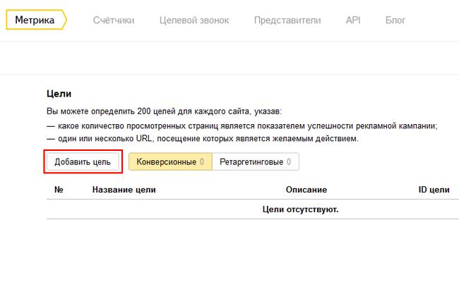 как настроить цели в Яндекс Метрике