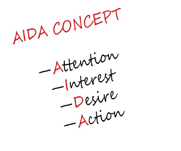 концепция AIDA
